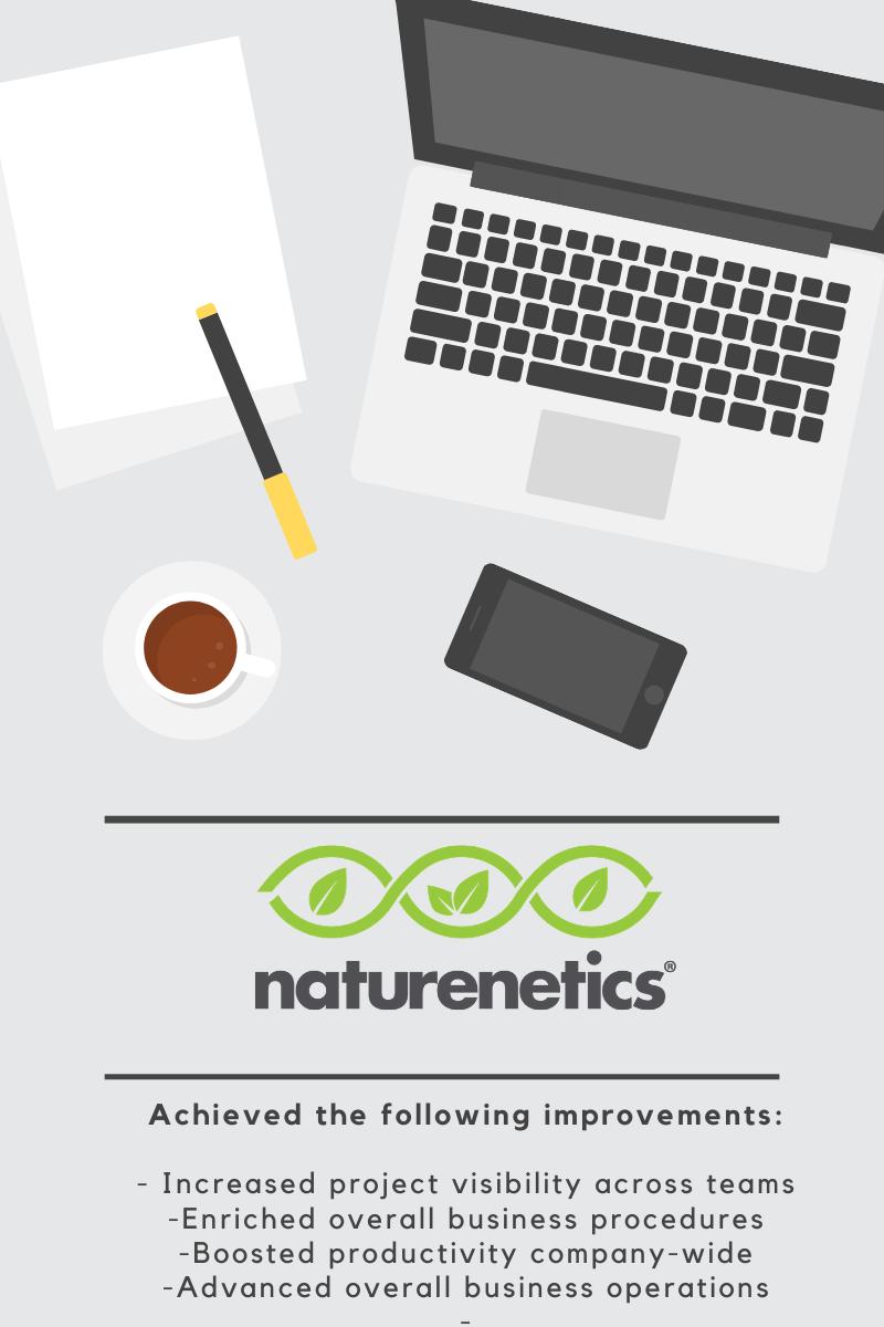 Naturenetics Improvements with HourStack